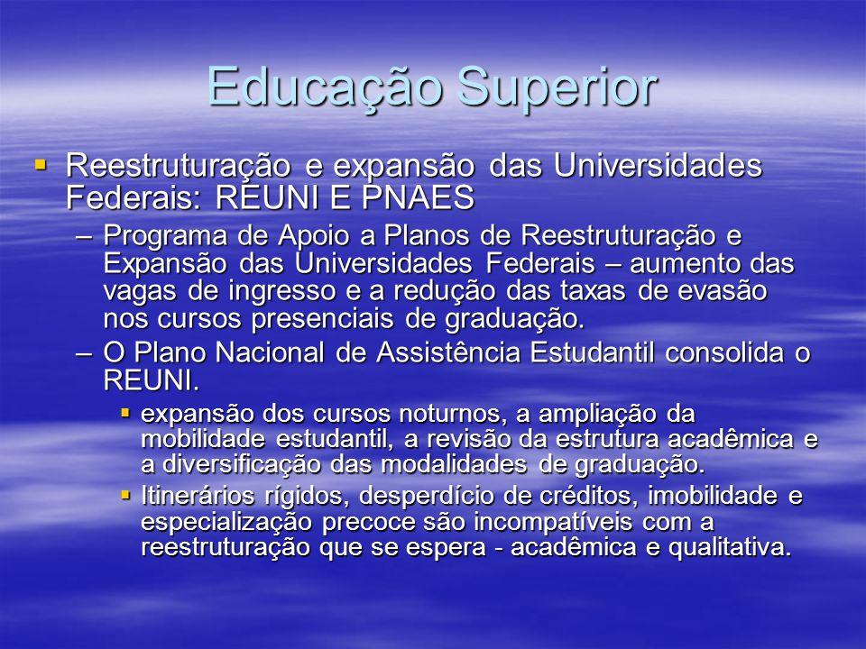 Educação Superior Reestruturação e expansão das Universidades Federais: REUNI E PNAES Reestruturação e expansão das Universidades Federais: REUNI E PN