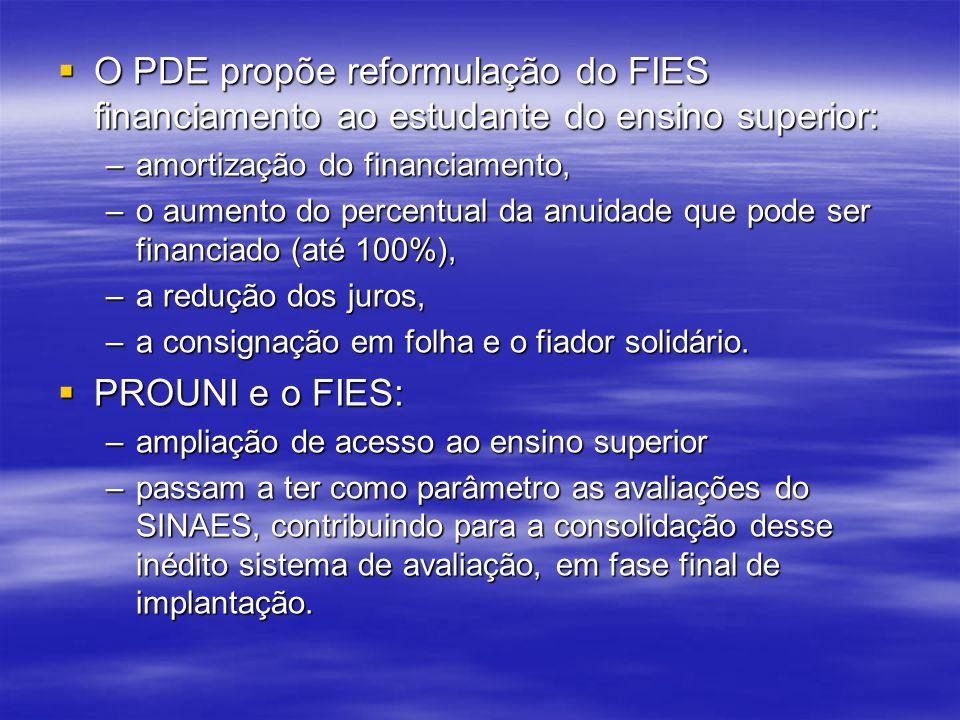 O PDE propõe reformulação do FIES financiamento ao estudante do ensino superior: O PDE propõe reformulação do FIES financiamento ao estudante do ensin