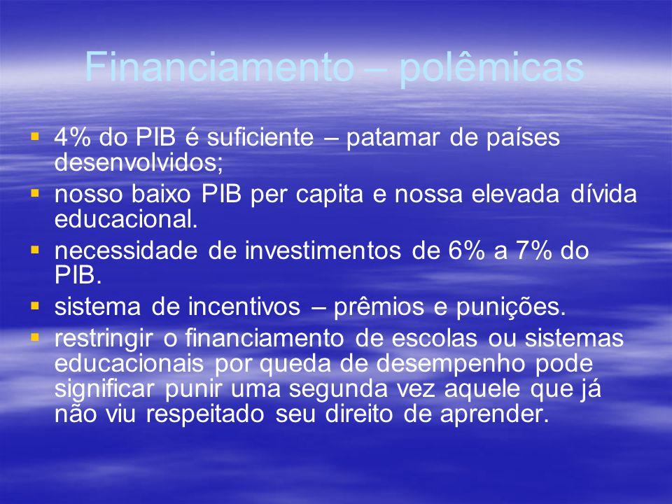 Financiamento – polêmicas 4% do PIB é suficiente – patamar de países desenvolvidos; nosso baixo PIB per capita e nossa elevada dívida educacional.