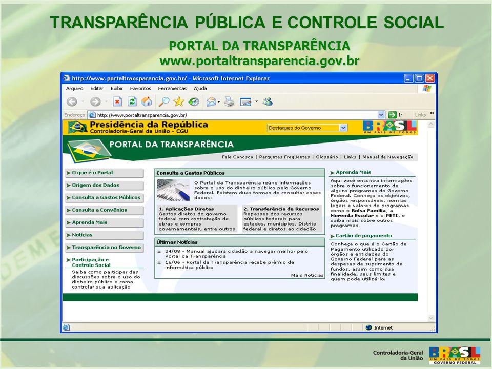 TRANSPARÊNCIA PÚBLICA E CONTROLE SOCIAL PORTAL DA TRANSPARÊNCIA www.portaltransparencia.gov.br