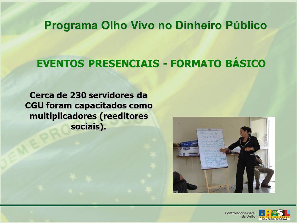 EVENTOS PRESENCIAIS - FORMATO BÁSICO Cerca de 230 servidores da CGU foram capacitados como multiplicadores (reeditores sociais).