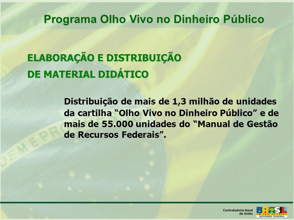 Distribuição de mais de 1,3 milhão de unidades da cartilha Olho Vivo no Dinheiro Público e de mais de 55.000 unidades do Manual de Gestão de Recursos Federais.