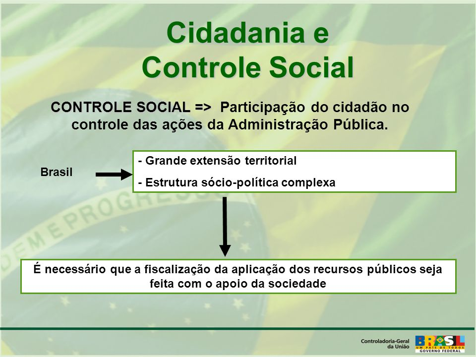 CONTROLE SOCIAL => CONTROLE SOCIAL => Participação do cidadão no controle das ações da Administração Pública.
