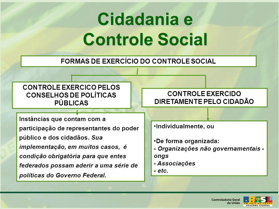 CONTROLE EXERCICO PELOS CONSELHOS DE POLÍTICAS PÚBLICAS FORMAS DE EXERCÍCIO DO CONTROLE SOCIAL CONTROLE EXERCIDO DIRETAMENTE PELO CIDADÃO Instâncias que contam com a participação de representantes do poder público e dos cidadãos.