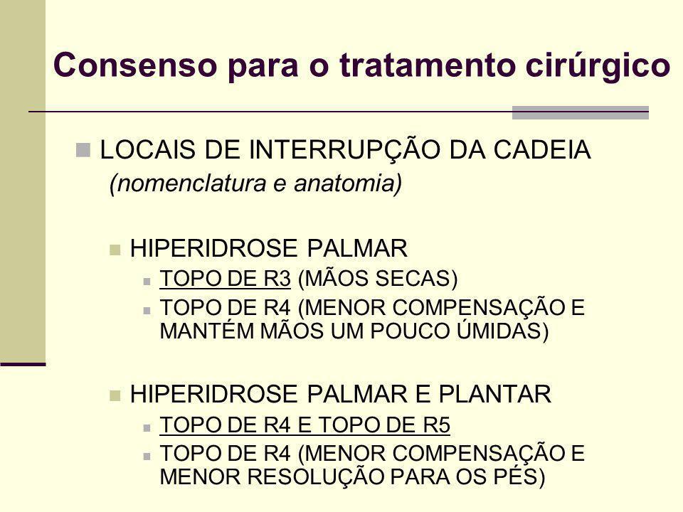 Consenso para o tratamento cirúrgico LOCAIS DE INTERRUPÇÃO DA CADEIA (nomenclatura e anatomia) HIPERIDROSE PALMAR TOPO DE R3 (MÃOS SECAS) TOPO DE R4 (