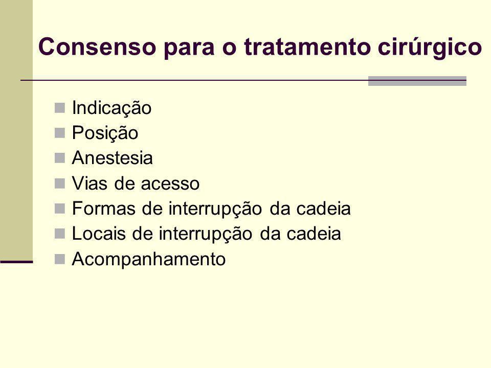 Consenso para o tratamento cirúrgico Indicação Posição Anestesia Vias de acesso Formas de interrupção da cadeia Locais de interrupção da cadeia Acompa