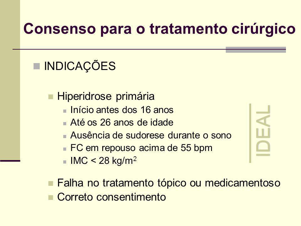 Consenso para o tratamento cirúrgico LOCAIS DE INTERRUPÇÃO DA CADEIA (nomenclatura e anatomia) HIPERIDROSE PALMAR TOPO DE R3 (MÃOS SECAS) TOPO DE R4 (MENOR COMPENSAÇÃO E MANTÉM MÃOS UM POUCO ÚMIDAS) HIPERIDROSE PALMAR E PLANTAR TOPO DE R4 E TOPO DE R5 TOPO DE R4 (MENOR COMPENSAÇÃO E MENOR RESOLUÇÃO PARA OS PÉS)