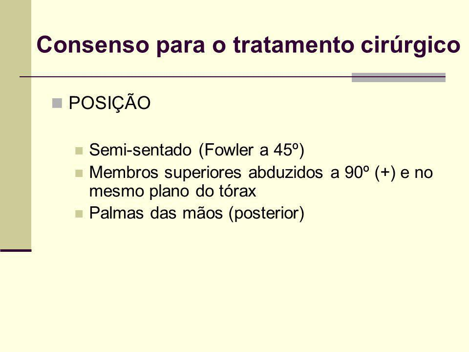 Consenso para o tratamento cirúrgico POSIÇÃO Semi-sentado (Fowler a 45º) Membros superiores abduzidos a 90º (+) e no mesmo plano do tórax Palmas das m