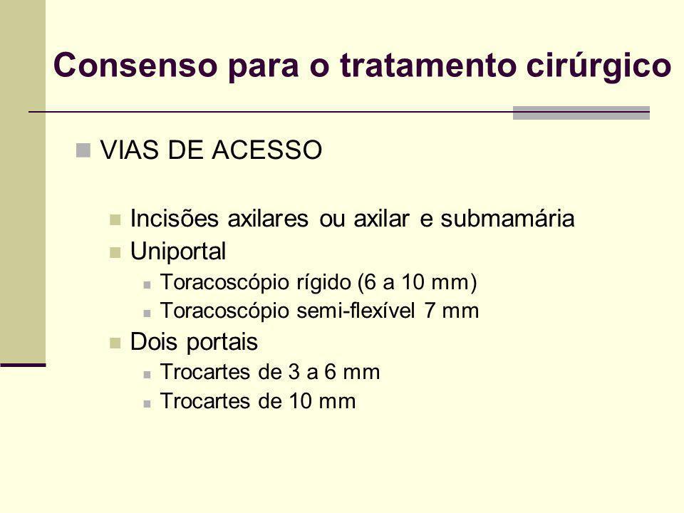 Consenso para o tratamento cirúrgico VIAS DE ACESSO Incisões axilares ou axilar e submamária Uniportal Toracoscópio rígido (6 a 10 mm) Toracoscópio se