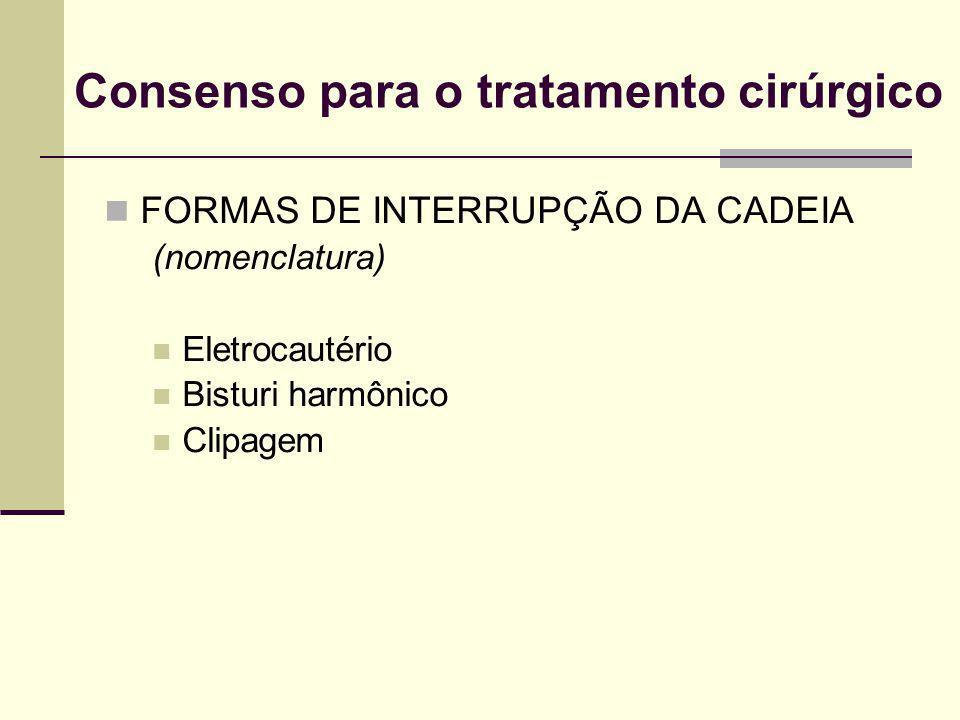 Consenso para o tratamento cirúrgico FORMAS DE INTERRUPÇÃO DA CADEIA (nomenclatura) Eletrocautério Bisturi harmônico Clipagem