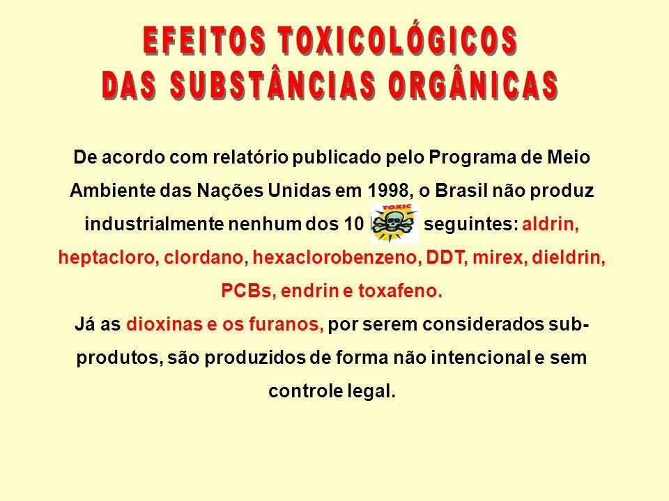 De acordo com relatório publicado pelo Programa de Meio Ambiente das Nações Unidas em 1998, o Brasil não produz industrialmente nenhum dos 10 POPs seg