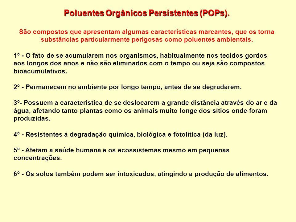 Poluentes Orgânicos Persistentes (POPs). São compostos que apresentam algumas características marcantes, que os torna substâncias particularmente peri