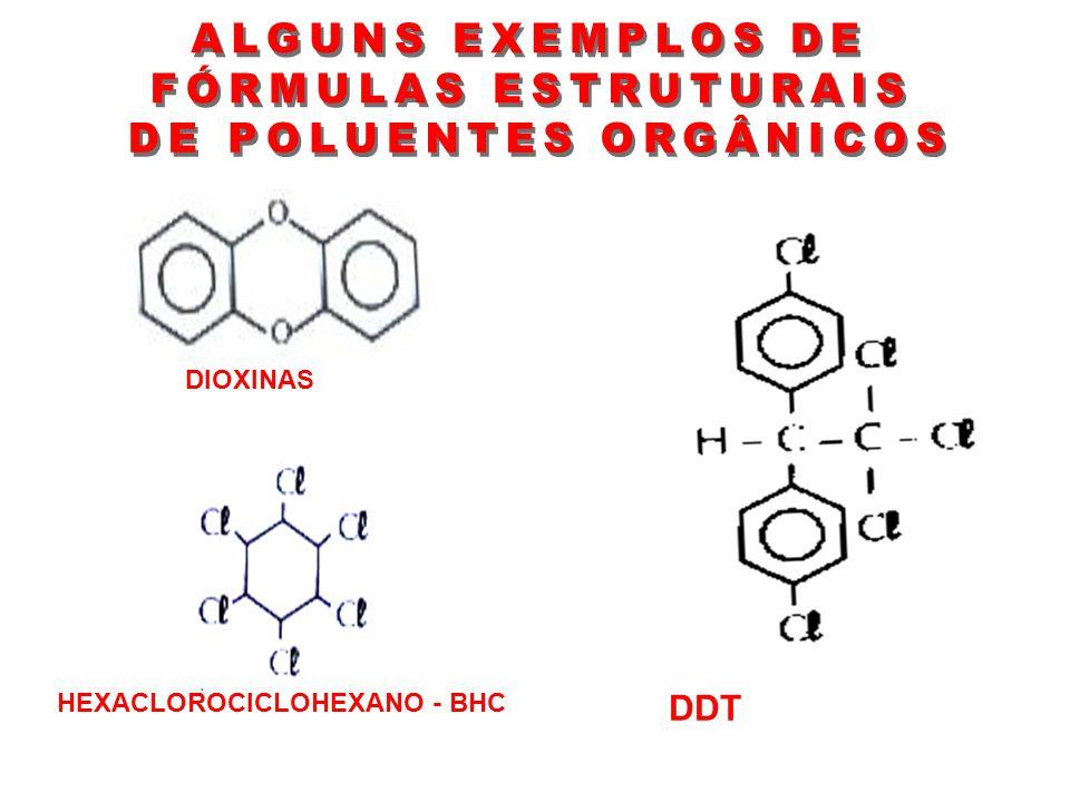 DIOXINAS HEXACLOROCICLOHEXANO - BHC DDT