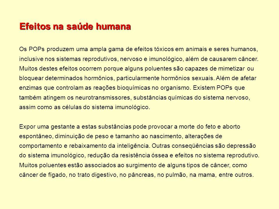 Efeitos na saúde humana Efeitos na saúde humana Os POPs produzem uma ampla gama de efeitos tóxicos em animais e seres humanos, inclusive nos sistemas
