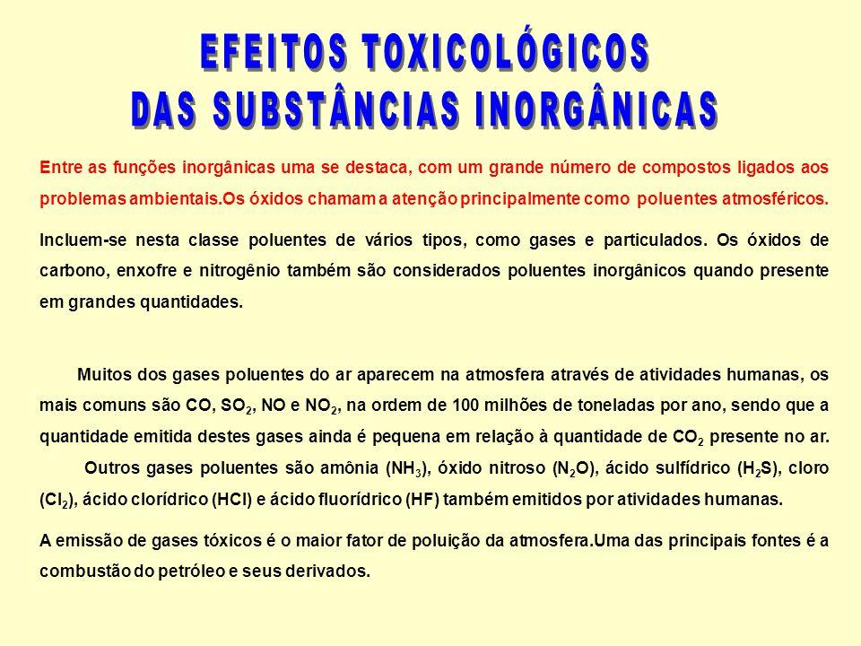 Entre as funções inorgânicas uma se destaca, com um grande número de compostos ligados aos problemas ambientais.Os óxidos chamam a atenção principalme