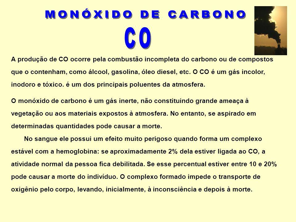 A produção de CO ocorre pela combustão incompleta do carbono ou de compostos que o contenham, como álcool, gasolina, óleo diesel, etc. O CO é um gás i