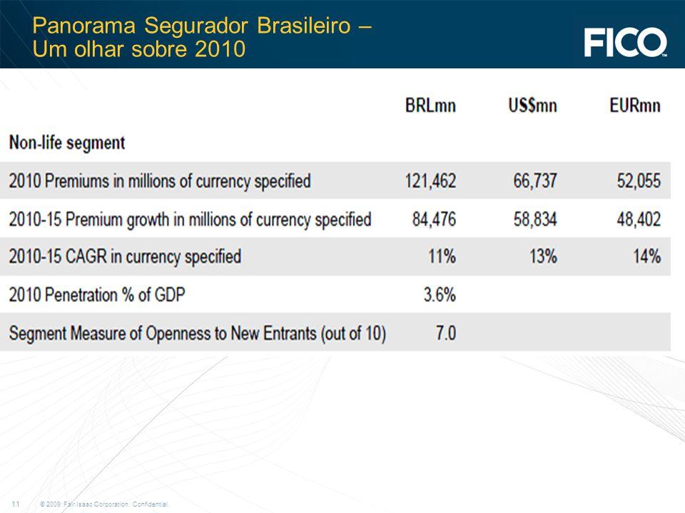 © 2009 Fair Isaac Corporation. Confidential. 11 Panorama Segurador Brasileiro – Um olhar sobre 2010