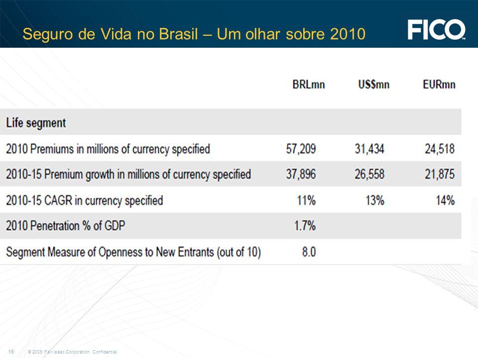 © 2009 Fair Isaac Corporation. Confidential. 16 Seguro de Vida no Brasil – Um olhar sobre 2010