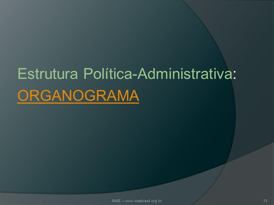 Estrutura Política-Administrativa: ORGANOGRAMA INAE – www.inaebrasil.org.br13