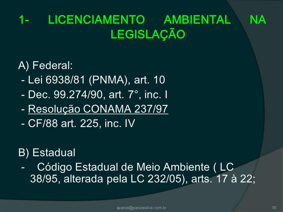 apanizi@paniziesilva.com.br19 1- LICENCIAMENTO AMBIENTAL NA LEGISLAÇÃO A) Federal: - Lei 6938/81 (PNMA), art. 10 - Dec. 99.274/90, art. 7°, inc. I - R