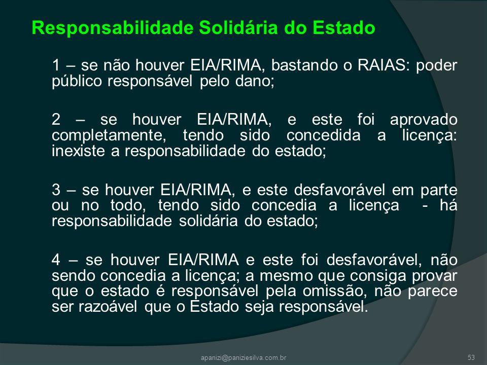 apanizi@paniziesilva.com.br53 Responsabilidade Solidária do Estado 1 – se não houver EIA/RIMA, bastando o RAIAS: poder público responsável pelo dano;