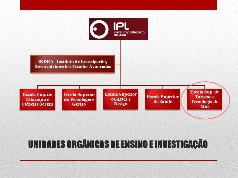 UNIDADES ORGÂNICAS DE ENSINO E INVESTIGAÇÃO INSTITUTO POLITÉCNICO DE LEIRIA Escola Sup.