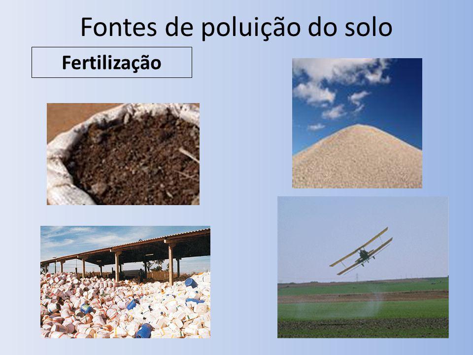 Fontes de poluição do solo Fertilização
