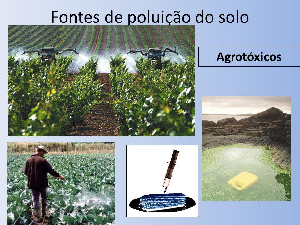 Fontes de poluição do solo Agrotóxicos