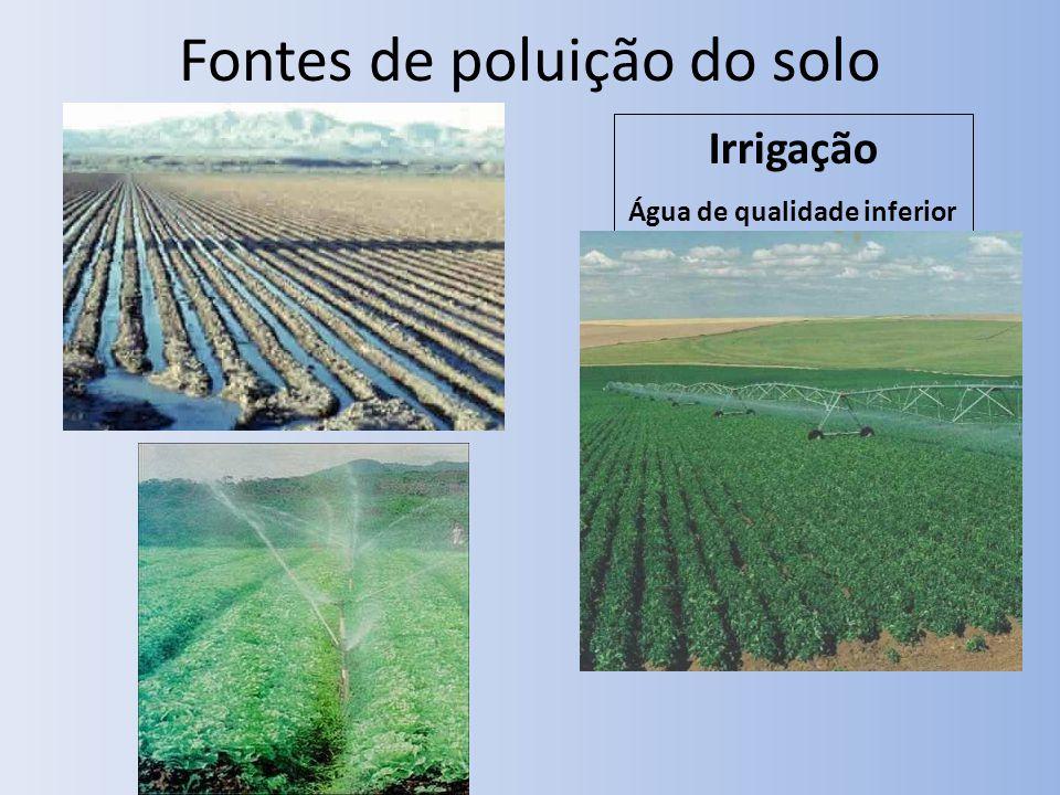 Fontes de poluição do solo Irrigação Água de qualidade inferior