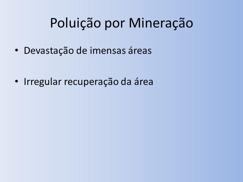 Poluição por Mineração Devastação de imensas áreas Irregular recuperação da área