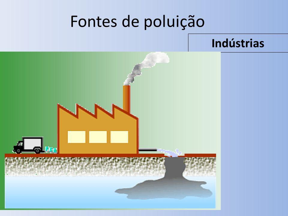 Fontes de poluição Indústrias