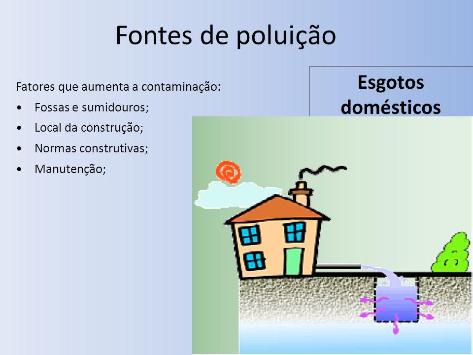 Fontes de poluição Esgotos domésticos Fatores que aumenta a contaminação: Fossas e sumidouros; Local da construção; Normas construtivas; Manutenção;