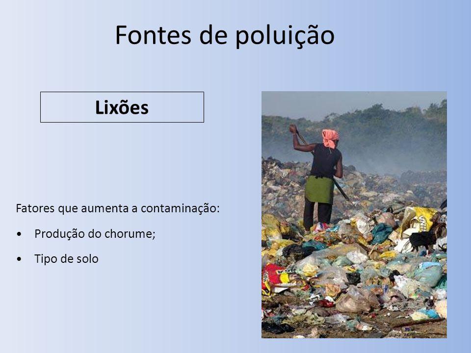 Fontes de poluição Lixões Fatores que aumenta a contaminação: Produção do chorume; Tipo de solo