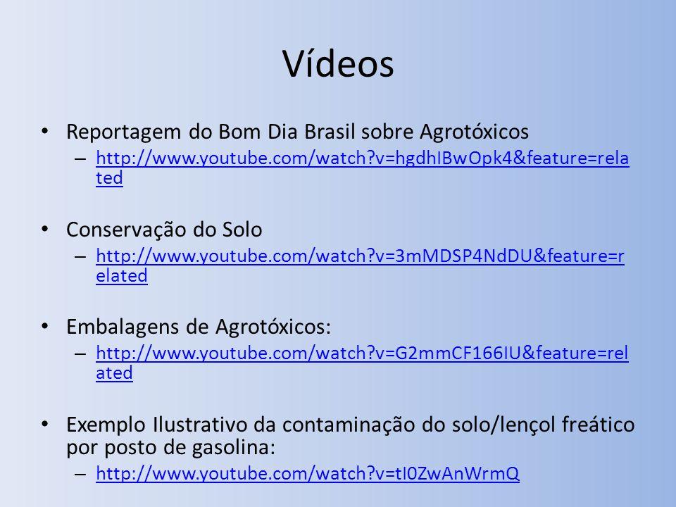 Vídeos Reportagem do Bom Dia Brasil sobre Agrotóxicos – http://www.youtube.com/watch?v=hgdhIBwOpk4&feature=rela ted http://www.youtube.com/watch?v=hgdhIBwOpk4&feature=rela ted Conservação do Solo – http://www.youtube.com/watch?v=3mMDSP4NdDU&feature=r elated http://www.youtube.com/watch?v=3mMDSP4NdDU&feature=r elated Embalagens de Agrotóxicos: – http://www.youtube.com/watch?v=G2mmCF166IU&feature=rel ated http://www.youtube.com/watch?v=G2mmCF166IU&feature=rel ated Exemplo Ilustrativo da contaminação do solo/lençol freático por posto de gasolina: – http://www.youtube.com/watch?v=tI0ZwAnWrmQ http://www.youtube.com/watch?v=tI0ZwAnWrmQ