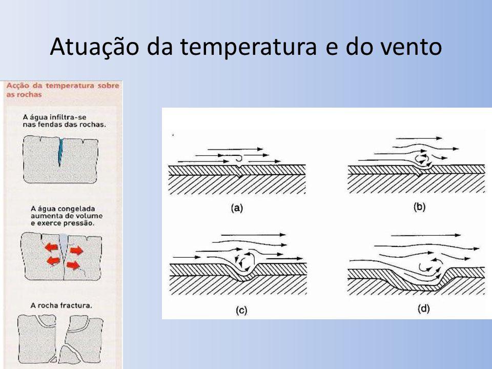 Atuação da temperatura e do vento