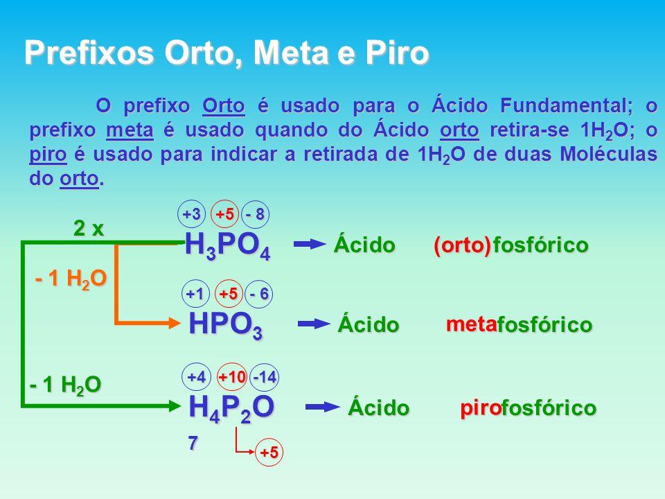 Prefixos Orto, Meta e Piro O prefixo Orto é usado para o Ácido Fundamental; o prefixo meta é usado quando do Ácido orto retira-se 1H 2 O; o piro é usado para indicar a retirada de 1H 2 O de duas Moléculas do orto.