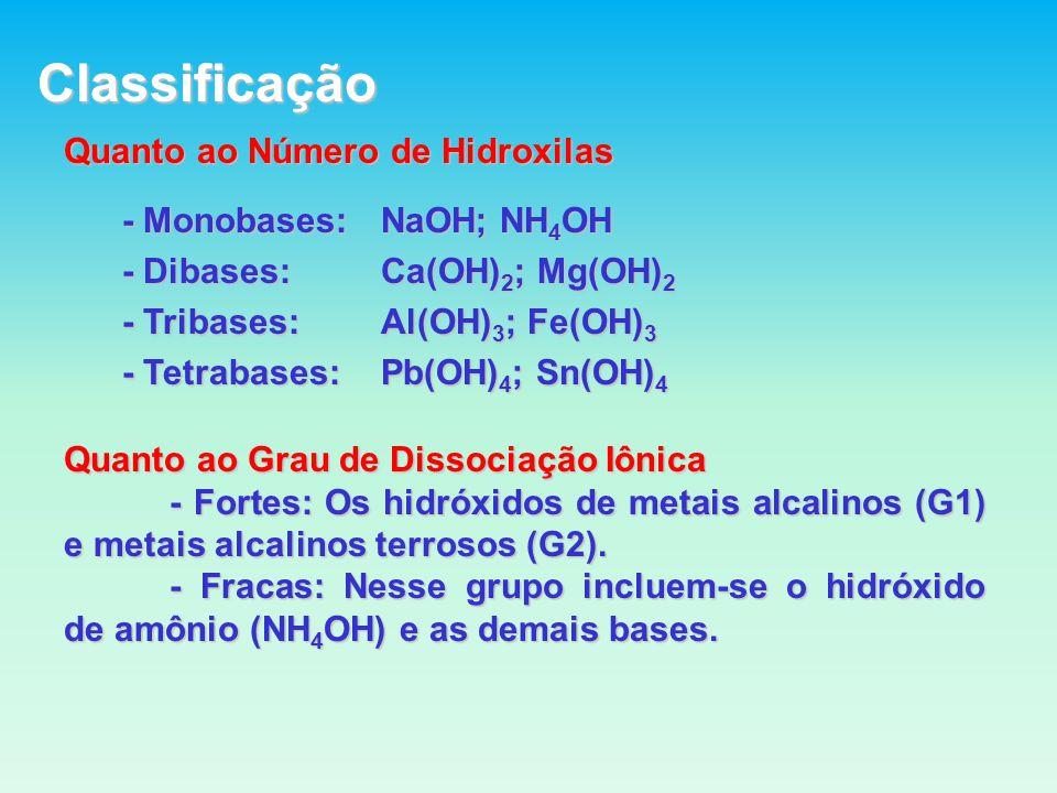 Classificação Quanto ao Número de Hidroxilas - Monobases: NaOH; NH 4 OH - Monobases: NaOH; NH 4 OH - Dibases: Ca(OH) 2 ; Mg(OH) 2 - Dibases: Ca(OH) 2 ; Mg(OH) 2 - Tribases: Al(OH) 3 ; Fe(OH) 3 - Tribases: Al(OH) 3 ; Fe(OH) 3 - Tetrabases: Pb(OH) 4 ; Sn(OH) 4 - Tetrabases: Pb(OH) 4 ; Sn(OH) 4 Quanto ao Grau de Dissociação Iônica - Fortes: Os hidróxidos de metais alcalinos (G1) e metais alcalinos terrosos (G2).