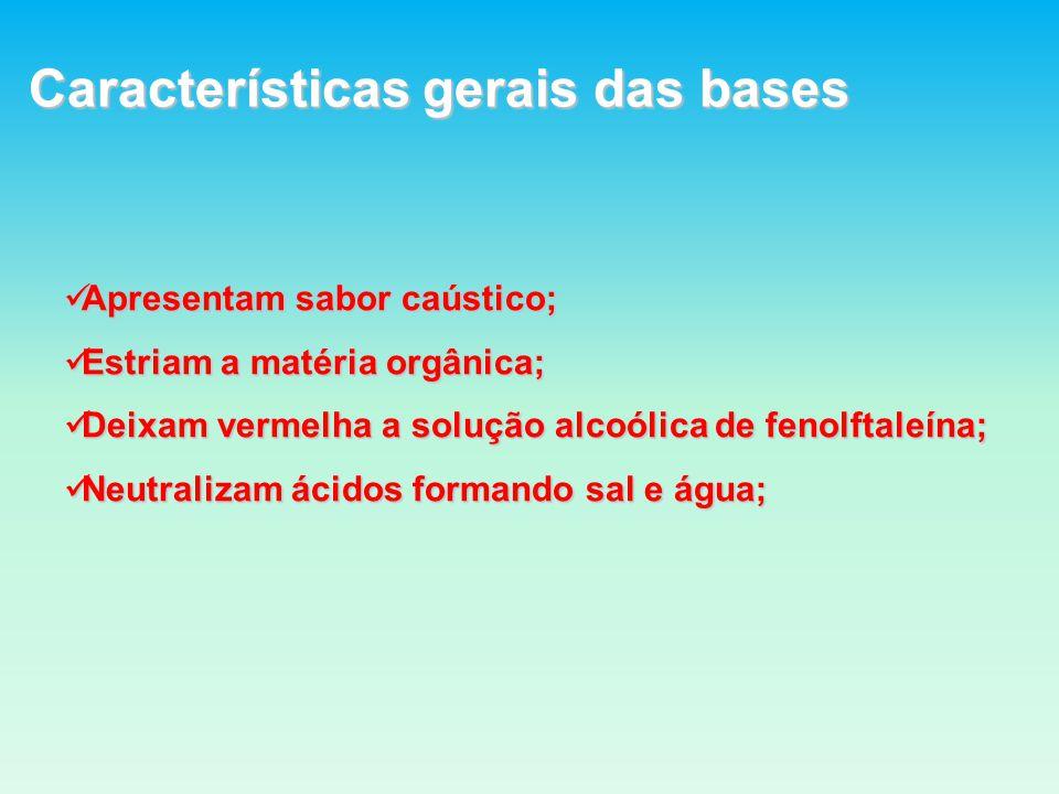 Características gerais das bases Apresentam sabor caústico; Apresentam sabor caústico; Estriam a matéria orgânica; Estriam a matéria orgânica; Deixam vermelha a solução alcoólica de fenolftaleína; Deixam vermelha a solução alcoólica de fenolftaleína; Neutralizam ácidos formando sal e água; Neutralizam ácidos formando sal e água;