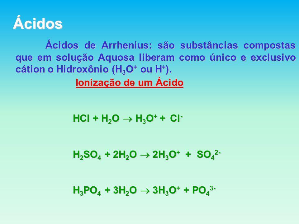 Hidrogênios ionizáveis Os hidrogênios que fornecem H 3 O + são chamados de hidrogênios ionizáveis.São aqueles que se ligam ao elemento mais eletronegativo na molécula do ácido.