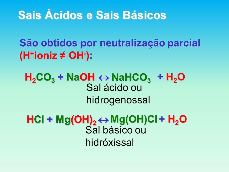 Sais Ácidos e Sais Básicos Sais Ácidos e Sais Básicos São obtidos por neutralização parcial (H + ioniz OH - ): H 2 CO 3 + NaOH H 2 CO 3 + NaOH + H 2 O + H 2 O H 2 CO 3 + NaOH H 2 CO 3 + NaOH NaHCO 3 H 2 CO 3 + NaOH H 2 CO 3 + NaOH HCl + Mg(OH) 2 HCl + Mg(OH) 2 + H 2 O + H 2 O HCl + Mg(OH) 2 HCl + Mg(OH) 2 Mg(OH)Cl Sal ácido ou hidrogenossal Sal básico ou hidróxissal