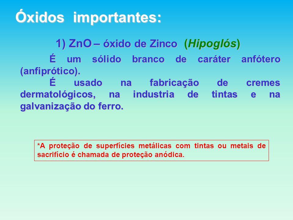 1) ZnO – óxido de Zinco (Hipoglós) É um sólido branco de caráter anfótero (anfiprótico).