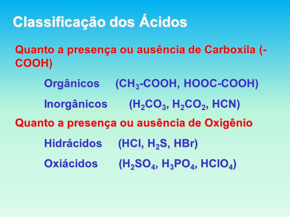 Classificação dos Ácidos Quanto a presença ou ausência de Oxigênio Hidrácidos (HCl, H 2 S, HBr) Oxiácidos (H 2 SO 4, H 3 PO 4, HClO 4 ) Quanto a presença ou ausência de Carboxila (- COOH) Orgânicos (CH 3 -COOH, HOOC-COOH) Inorgânicos (H 2 CO 3, H 2 CO 2, HCN)