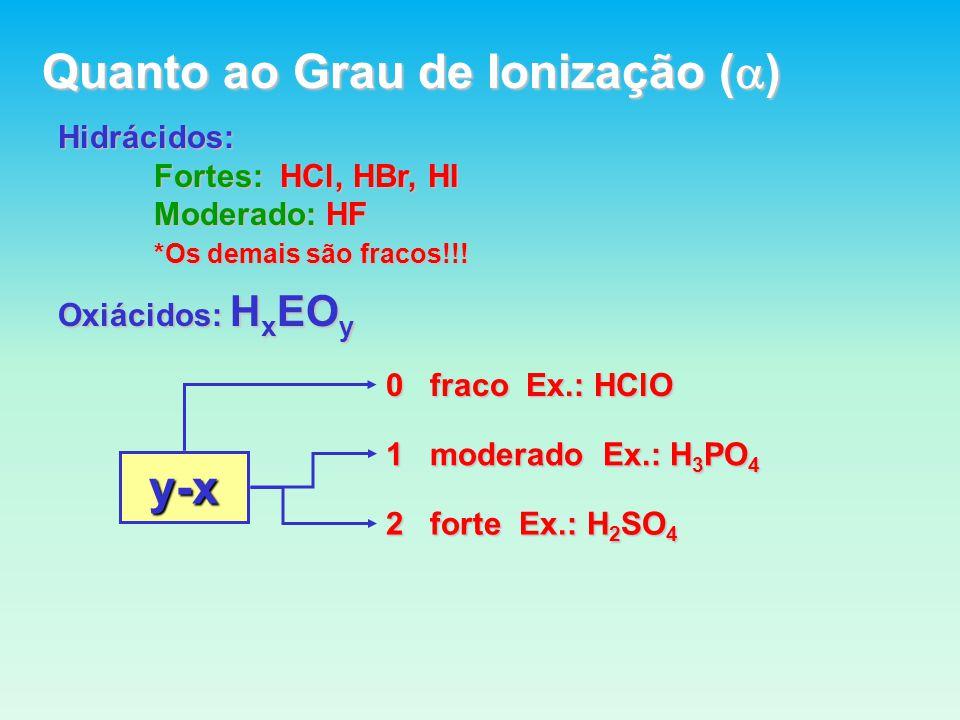 Obedece à expressão: (nome do ânion) de (nome do cátion) Nomenclatura Sufixo do ácido Sufixo do ânion ídrico eto ico ato oso ito H 2 SO 4 + Ca(OH) 2 H 2 SO 4 + Ca(OH) 2 + 2 H 2 O + 2 H 2 O H 2 SO 4 + Ca(OH) 2 H 2 SO 4 + Ca(OH) 2 CaSO 4 CaSO 4 H 2 SO 4 + Ca(OH) 2 H 2 SO 4 + Ca(OH) 2 Sulfato de cálcio (gesso)