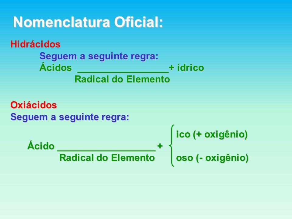 Clube dos 6: -H 2 SO 4 -HNO 3 -H 3 PO 4 -H 2 CO 3 -H 3 BO 3 -HClO 3 Ácido Per.....ico Ácido.....ico Ácido.....oso Ácido Hipo.....oso Menos Oxigênios Ex: H 3 PO 2 – ác.