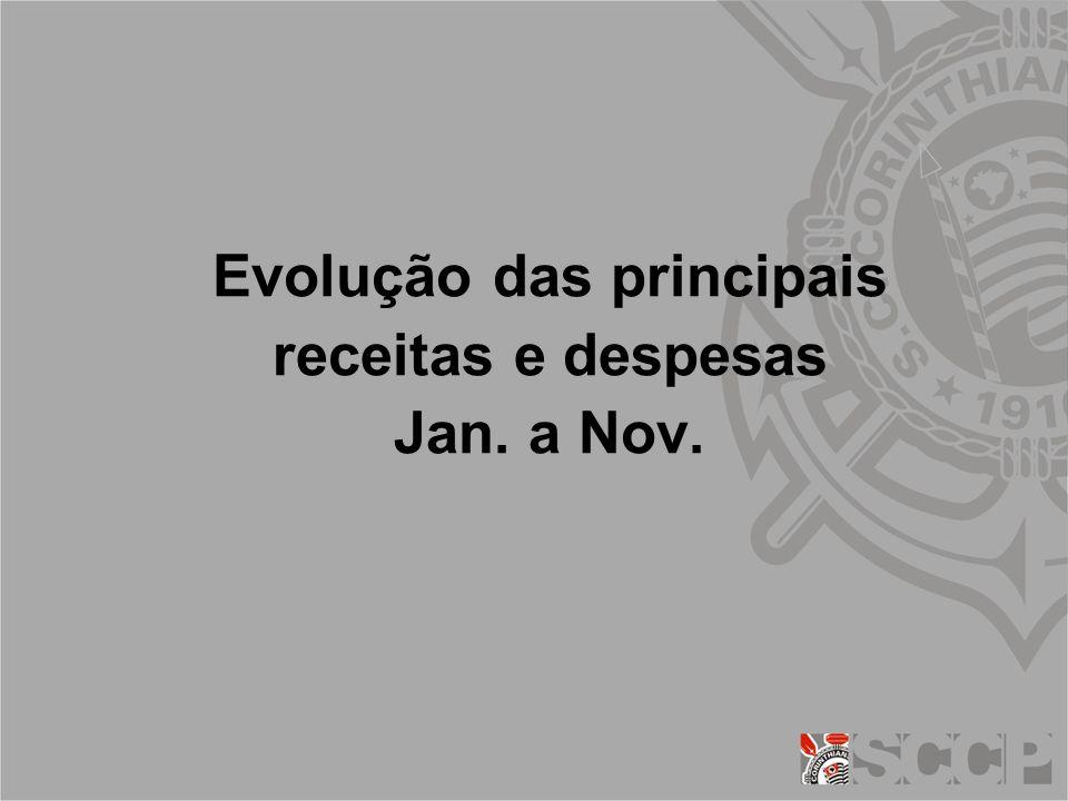Evolução das principais receitas e despesas Jan. a Nov.