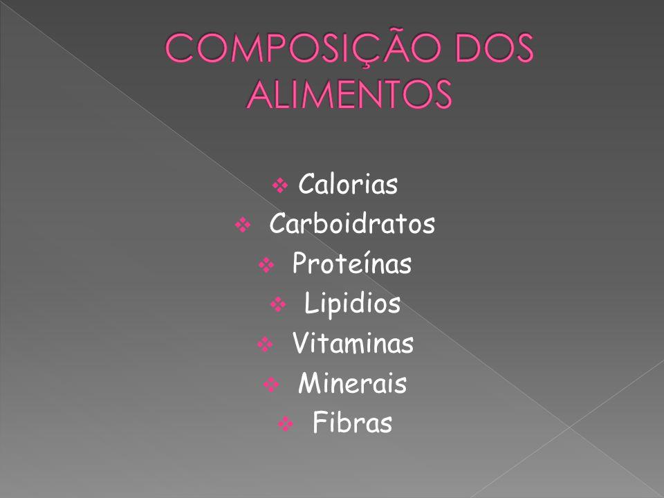 Calorias Carboidratos Proteínas Lipidios Vitaminas Minerais Fibras