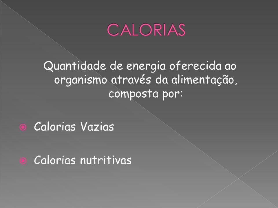 Quantidade de energia oferecida ao organismo através da alimentação, composta por: Calorias Vazias Calorias nutritivas