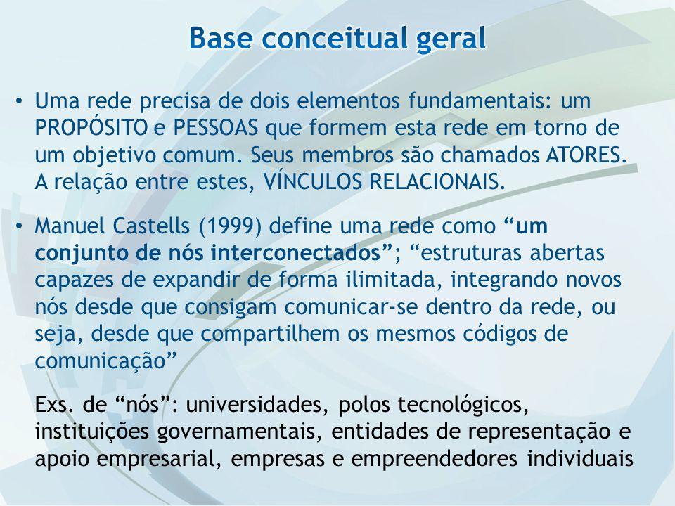 Uma rede precisa de dois elementos fundamentais: um PROPÓSITO e PESSOAS que formem esta rede em torno de um objetivo comum.