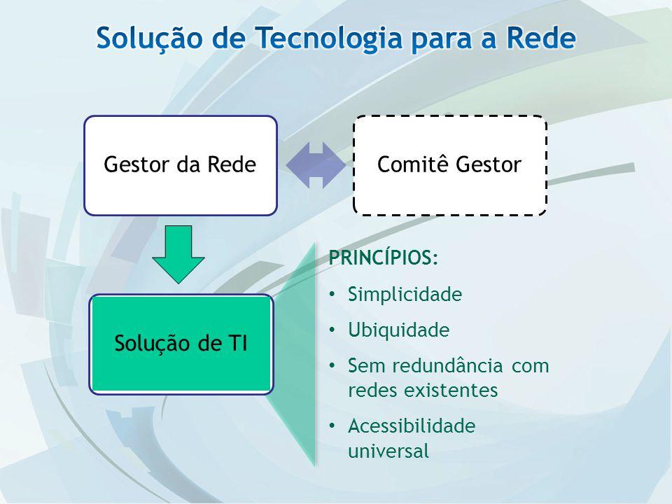 Gestor da RedeComitê Gestor PRINCÍPIOS: Simplicidade Ubiquidade Sem redundância com redes existentes Acessibilidade universal Solução de TI