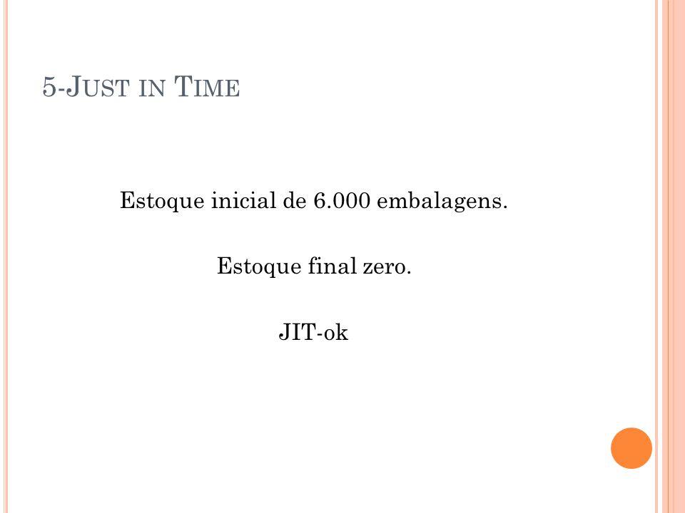 5-J UST IN T IME Estoque inicial de 6.000 embalagens. Estoque final zero. JIT-ok